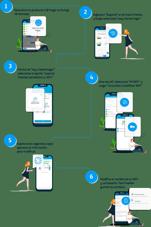 cambiar-clave-wifi-telebucaramanga
